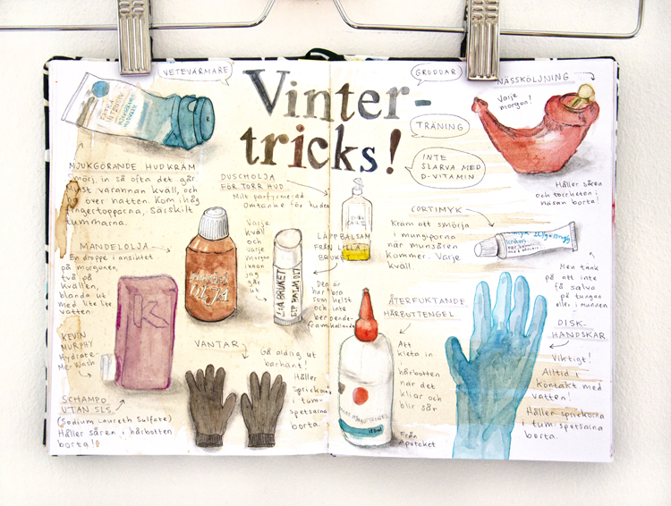 Art by Camilla Lekebjer. Visual journal: Survival-kit for Winter
